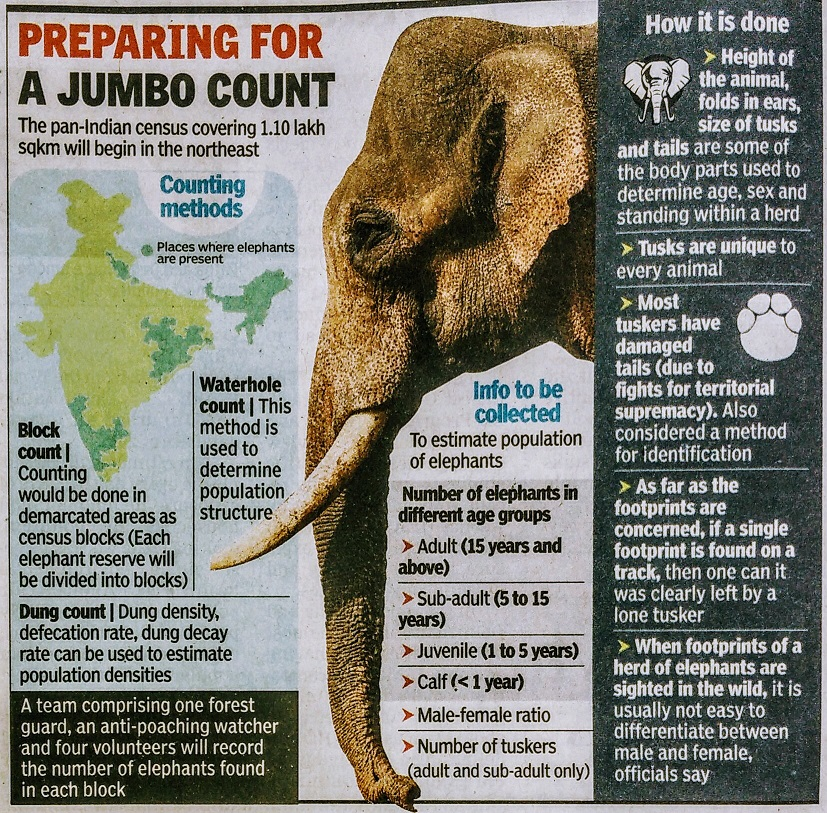 Nation-wide Jumbo Census to begin next month